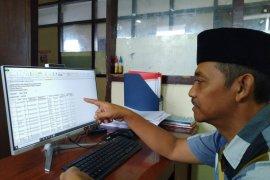 Belasan calon PPS di Blitar terindikasi pengurus parpol