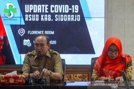 Dua PDP corona di RSUD Sidoarjo kondisinya membaik