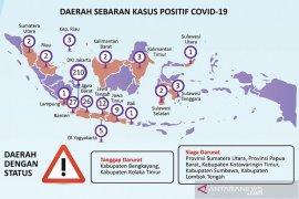Presiden Jokowi tanda tangani inpres realokasi anggaran penanganan COVID-19