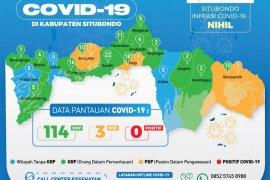 Jumlah ODP di Situbondo bertambah jadi 114 orang