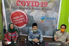 Hari ini kasus positif COVID-19 di Bengkulu bertambah 23 orang, berikut rinciannya