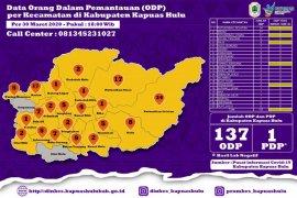 Malam ini 137 ODP Kapuas Hulu 29 diantaranya dari Malaysia