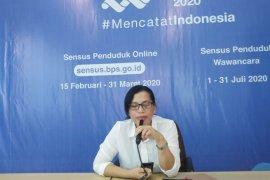 BPS : TPK hotel bintang dan akomodasi lain di Maluku turun  4,40 persen