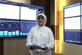Positif COVID-19 di Kota Tangerang tercatat 29 orang