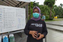 Dinkes : Warga Kota Surabaya bisa buat sendiri masker dari kain