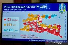 Hari ini kasus positif COVID-19 di Jatim tetap