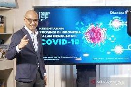 Katadata: Jakarta yang paling baik hadapi pandemi COVID-19
