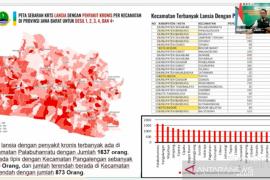 Bandingkan dengan Korsel, Ridwan Kamil sebut tes cepat COVID-19 masih minim
