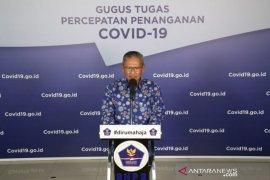 Tiga hari berturut-turut Kalbar tanpa penambahan kasus baru positif COVID-19
