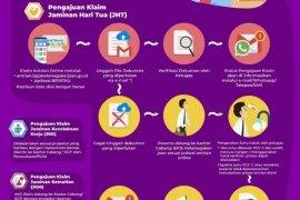 BPJAMSOSTEK Kanwil Banten cairkan klaim Rp97 miliar melalui Lapak Asik
