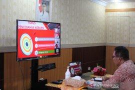 Anggaran penanganan COVID-19 di Bengkulu diawasi KPK