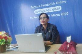 BPS Maluku : Kota Ambon April deflasi  0,11 persen