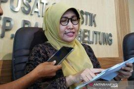 Impor Bangka Belitung turun 84,12 persen