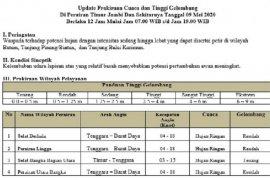 Sabtu (9/5), kecepatan angin di perairan timur Jambi  15-18 knot