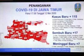 Sampang masuk zona merah, seluruh kabupaten/kota di Jatim terinfeksi COVID-19