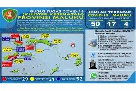 Gugus Tugas :  Pasien positif COVID-19 di Ambon bertambah 14 orang