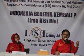 LSI Denny JA: Warga bisa kerja kembali dengan lima kisi