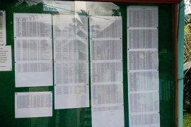 Jebak tempel nama penerima bansos di kantor desa