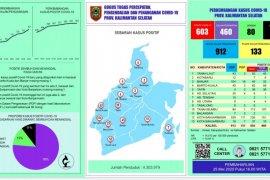 PDP asal Kabupaten Balangan meninggal di RS Tanjung