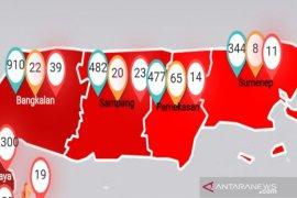 Virus corona menginfeksi 84 orang di Madura, terbanyak Bangkalan
