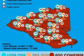 600 orang di Sidoarjo terpapar virus corona