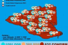 Bertambah 23 kasus, kini pasien COVID-19 di Sidoarjo mencapai 632 orang