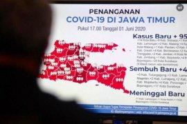 Tambah 95 kasus, total 4.920 orang di Jatim terkonfirmasi positif COVID-19