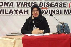 376 orang di Maluku Utara  reaktif COVID-19