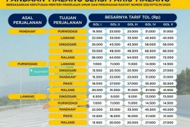 Mulai 6 Juni, tarif Tol Pandaan-Malang Seksi V resmi berlaku