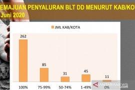 Kemendes sebut 6.591.206 keluarga kurang mampu terima manfaat BLT Dana Desa
