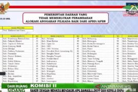 Mendagri: 76 daerah mampu sediakan anggaran APD mandiri