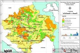 BPBD Sumsel pantau dua kabupaten terbanyak titik panas