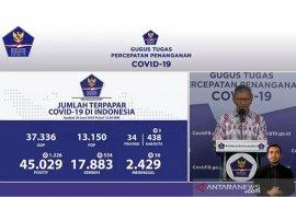 Jubir Pemerintah: Pasien positif bertambah 1.226 dan sembuh bertambah 534