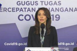 Reisa: Kasus kekerasan berbasis gender meningkat selama pandemi COVID-19