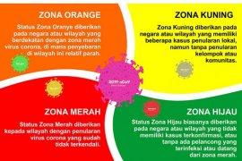 Sibolga berubah dari zona hijau menuju zona kuning