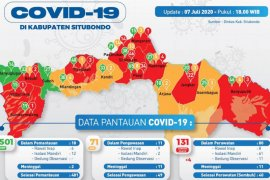 Warga Situbondo terpapar virus corona bertambah menjadi 131 orang