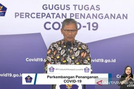 Angka kesembuhan nasional COVID-19 46,06 persen