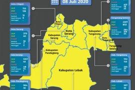 Banten telah menjadi zona kuning COVID-19