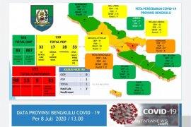Bertambah dua zona hijau di Bengkulu jadi lima kabupaten
