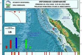 Awal Juli 2020 terjadi 18 kali gempa  di Sumatera Bagian Utara