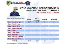 Pasien positif COVID-19 Barito Utara kembali bertambah tujuh orang