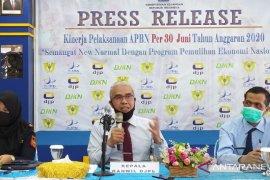 Penyaluran BLT Dana Desa di Bengkulu mencapai Rp65 miliar