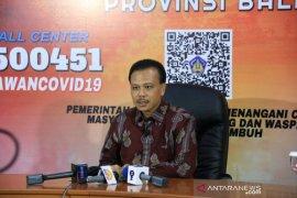 GTPP: 74,15 persen pasien COVID-19 di Bali sembuh