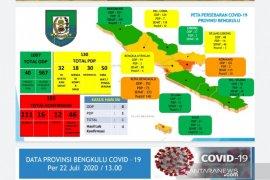 Gugus tugas COVID-19 Bengkulu sosialisasikan istilah ODP dan PDP