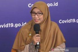 Persentase kematian COVID-19 Indonesia lebih tinggi dari dunia