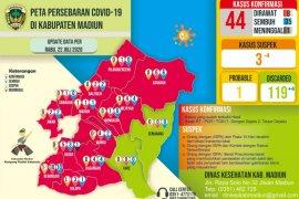 Warga Madiun positif COVID-19 bertambah jadi 44 orang