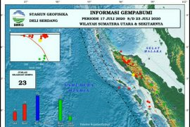 23 gempa terjadi di  Sumatera bagian utara selama pekan ketiga Juli 2020