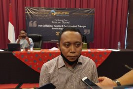 Eks napi korupsi puncaki survei elektabilitas di Pilgub Bengkulu