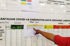 Kasus positif COVID-19 di Lampung bertambah 8 orang, seorang meninggal