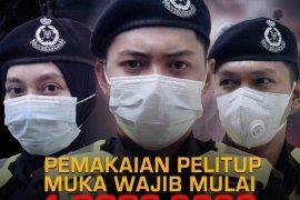 Malaysia terapkan wajib masker, pelanggaran didenda Rp3,4 juta
